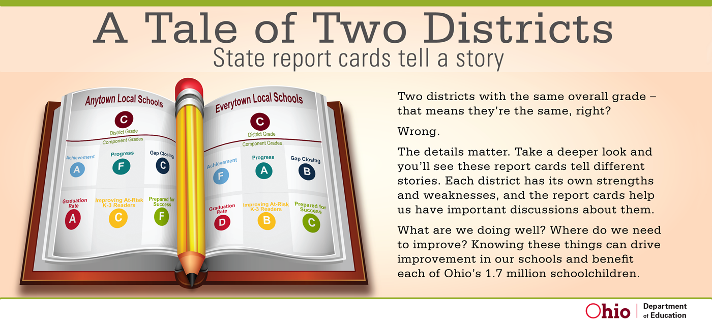 Report Card Resources | Ohio Department of Education